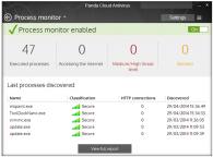 pobierz program Panda Cloud Antivirus
