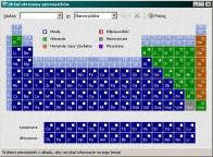 pobierz program Chemix .NET