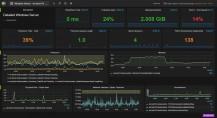 pobierz program AdRem NetCrunch Server